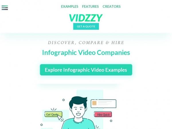 jobs.vidzzy.com